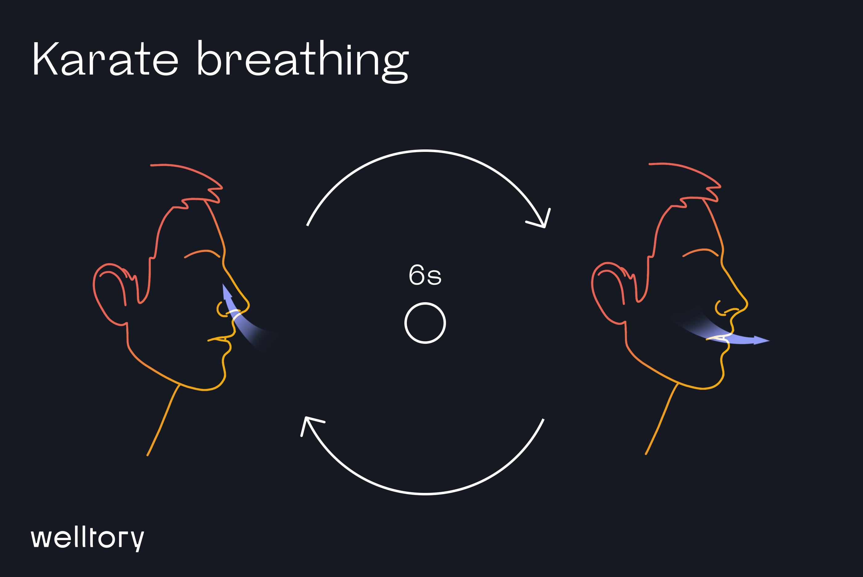 Karate breathing