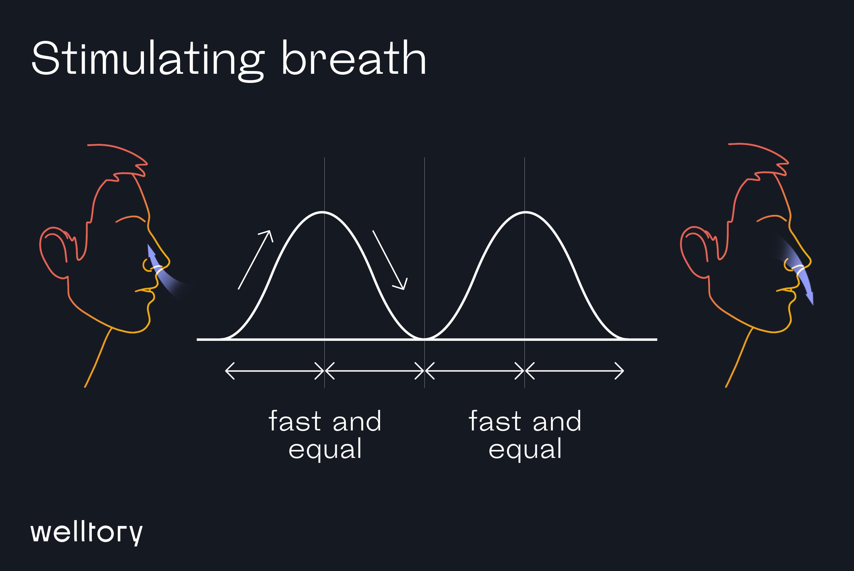 Stimulating breath