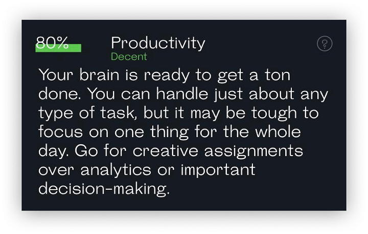 Productivity evaluation results with 80% score and a readout suggesting to pursuit creative tasks